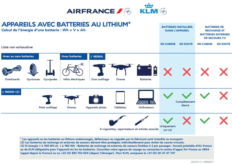 air france transport batterie lithium ion
