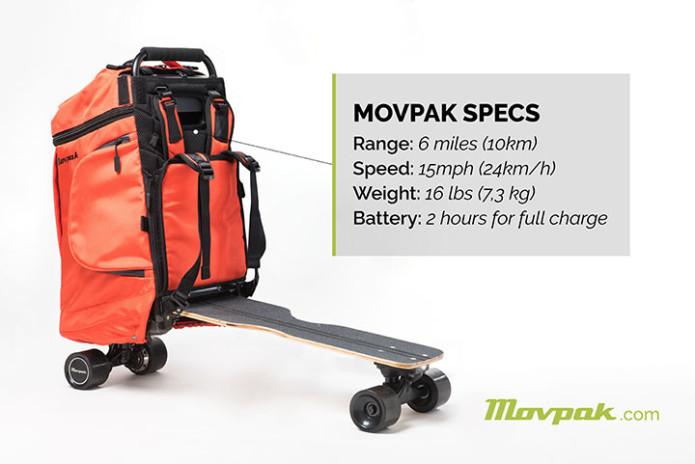 caractéristiques movpak skate sac à dos