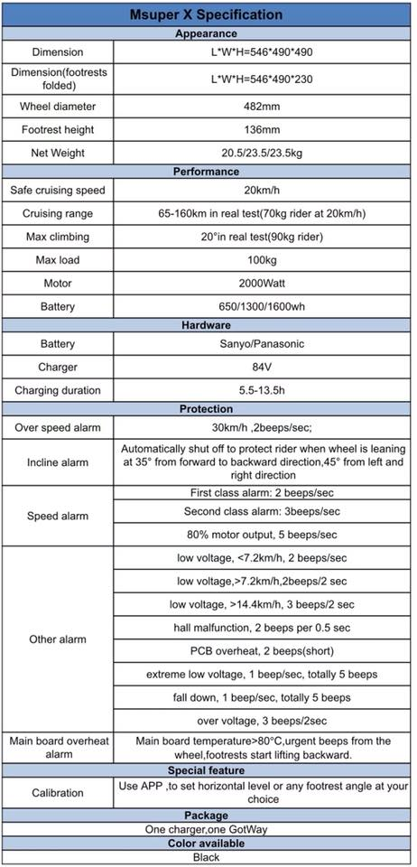 tableau caractéristiques Gotway MSuper X