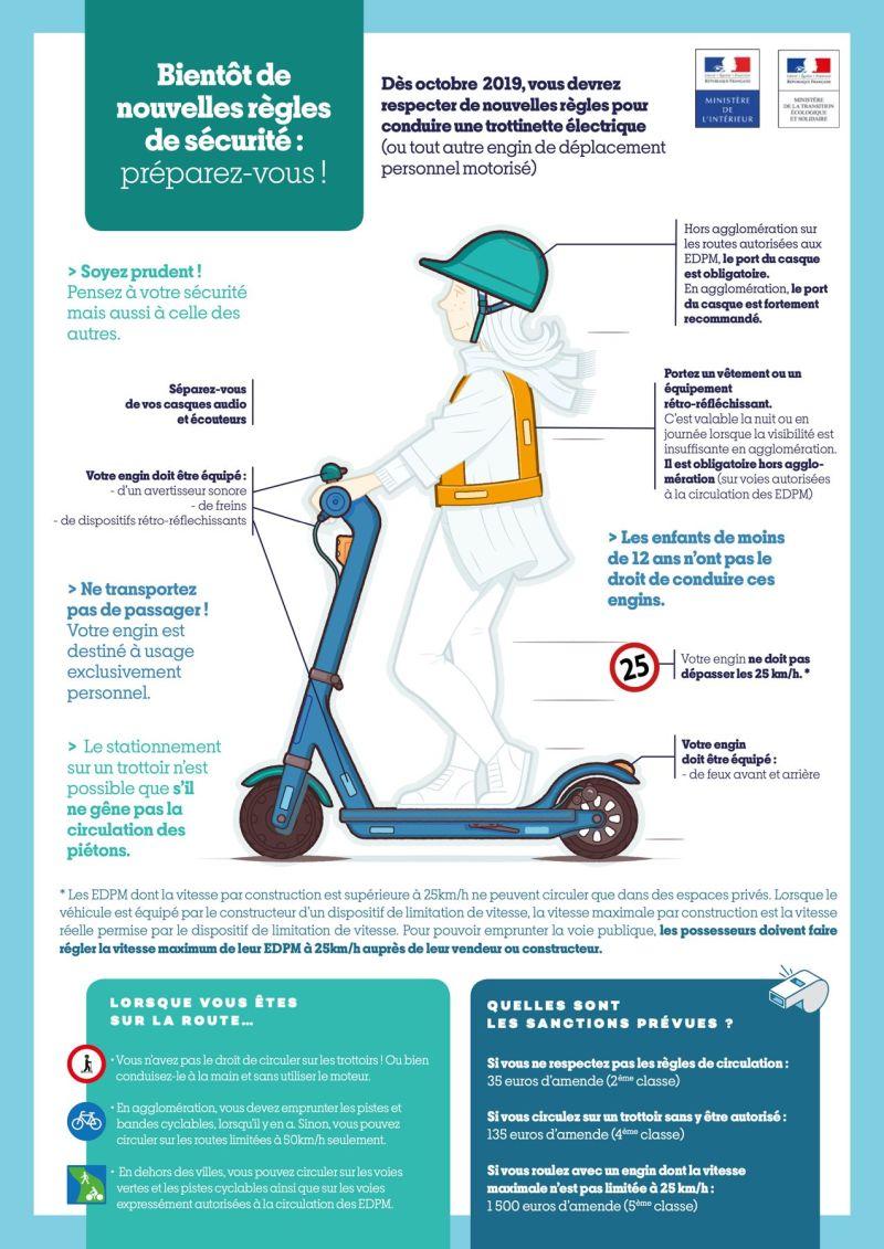 plaquette réglementation edpm