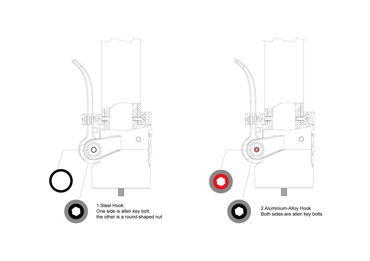 schéma lock m365